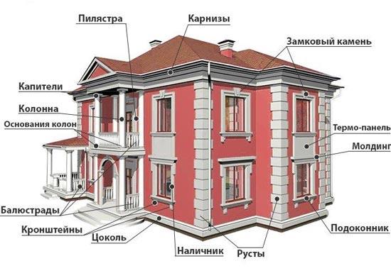 Фасадный декор из пенопласта без покрытия